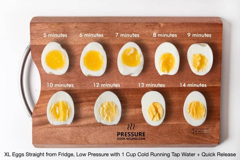 Perfect pressure cooker soft boiled egg, medium boiled egg, and hard boiled eggs comparison chart using Instant Pot Electric Pressure Cooker.