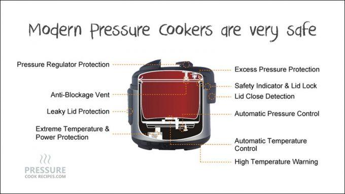 pressurecookersafety