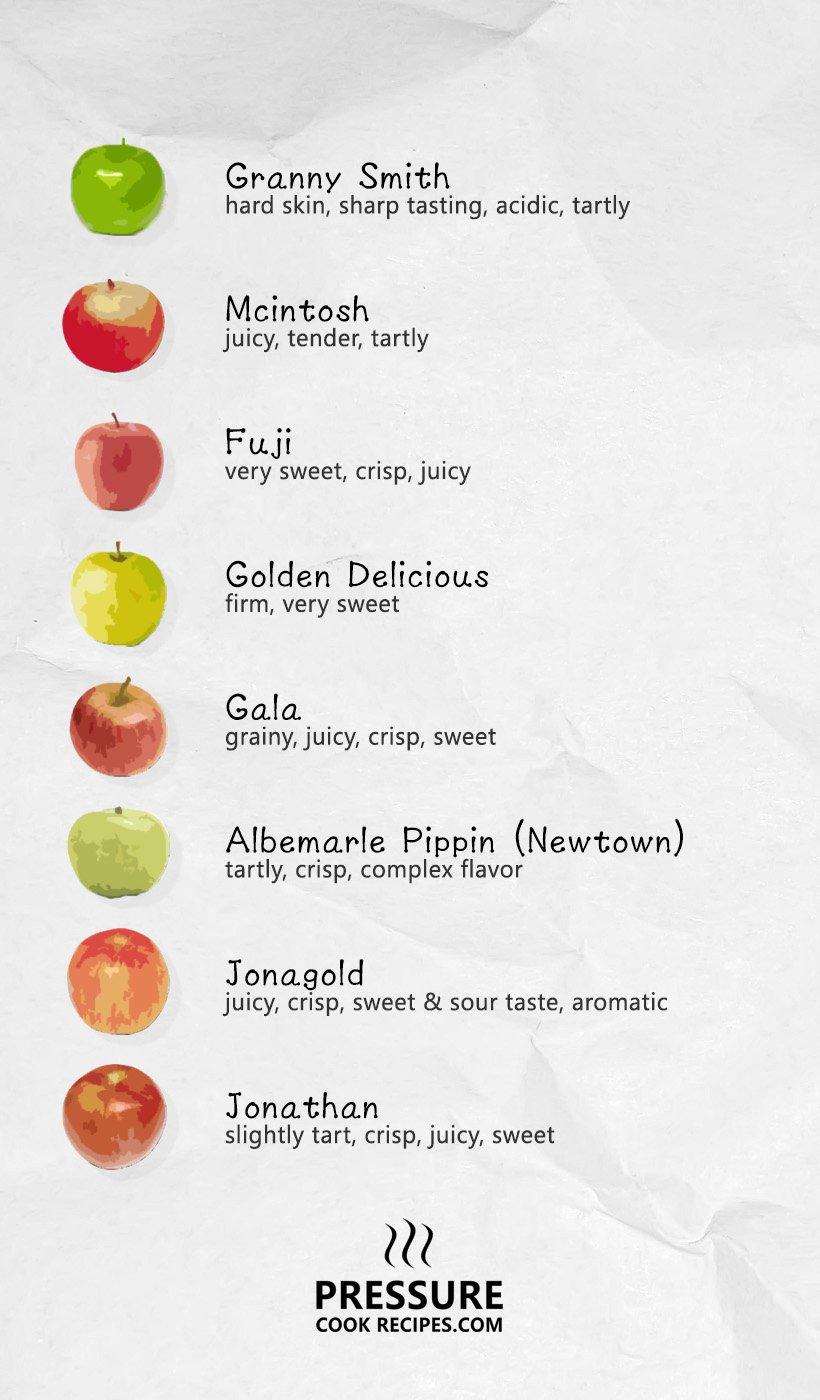 Popular Choice for Applesauce