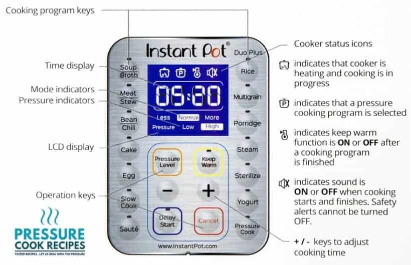 Instant Pot DUO Plus 60 Control Panel