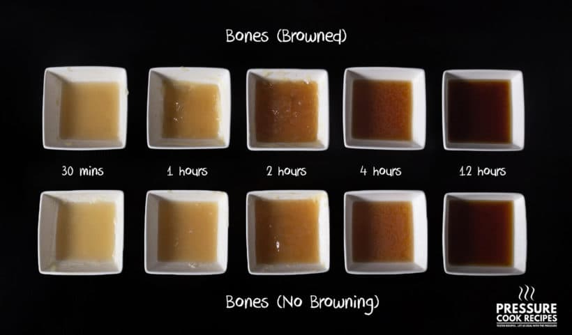 Learn how to make Nutrient Rich Instant Pot Bone Broth Recipe (Pressure Cooker Bone Broth) Experiment Results