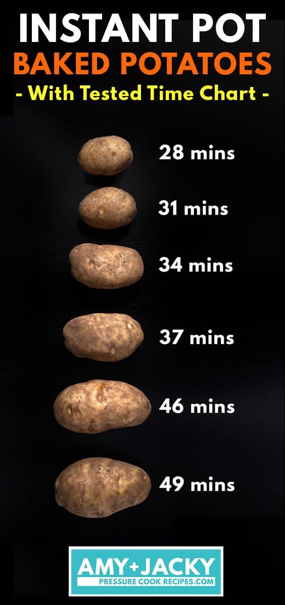 instant pot baked potatoes   instant pot potatoes   baked potatoes in instant pot   pressure cooker baked potatoes  #AmyJacky #InstantPot #recipe